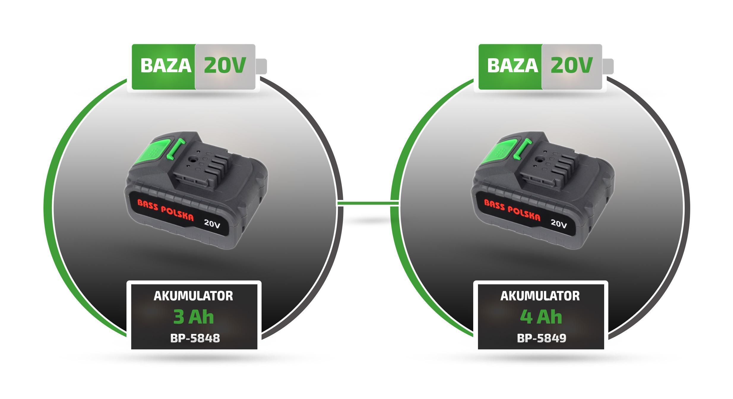 Baza narzędzi 20V z jednym akumulatorem