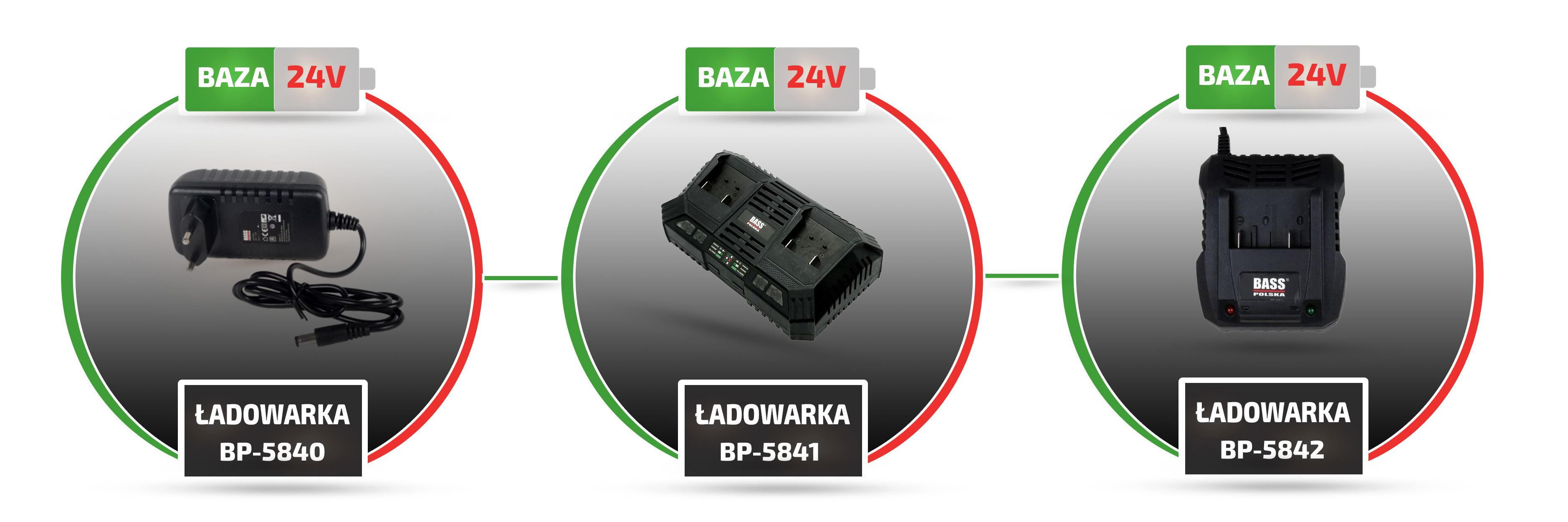 Ładowarki do akumulatorów narzędzi 24V
