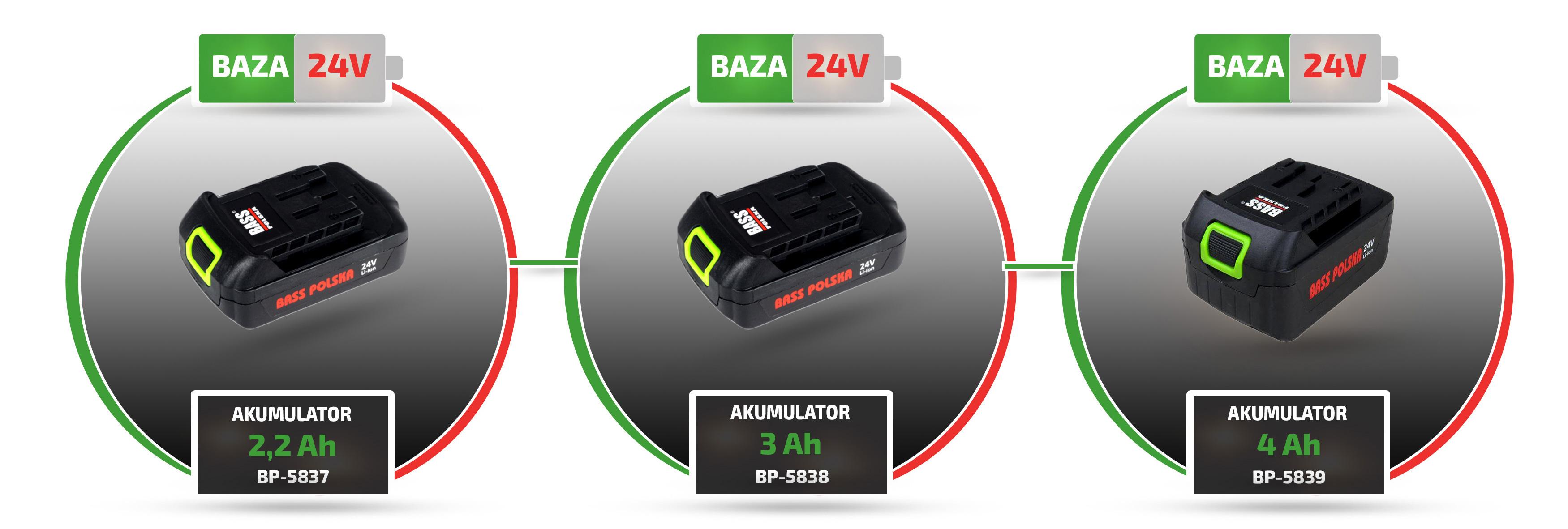 Akumulatory do narzędzi 24V z jednej bazy